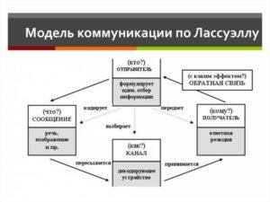 Рецессия в России: Три четверти населения зависло над кредитной бездной