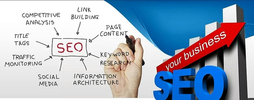 Что такое SEO контент